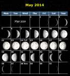 phases of moon chart may 2014